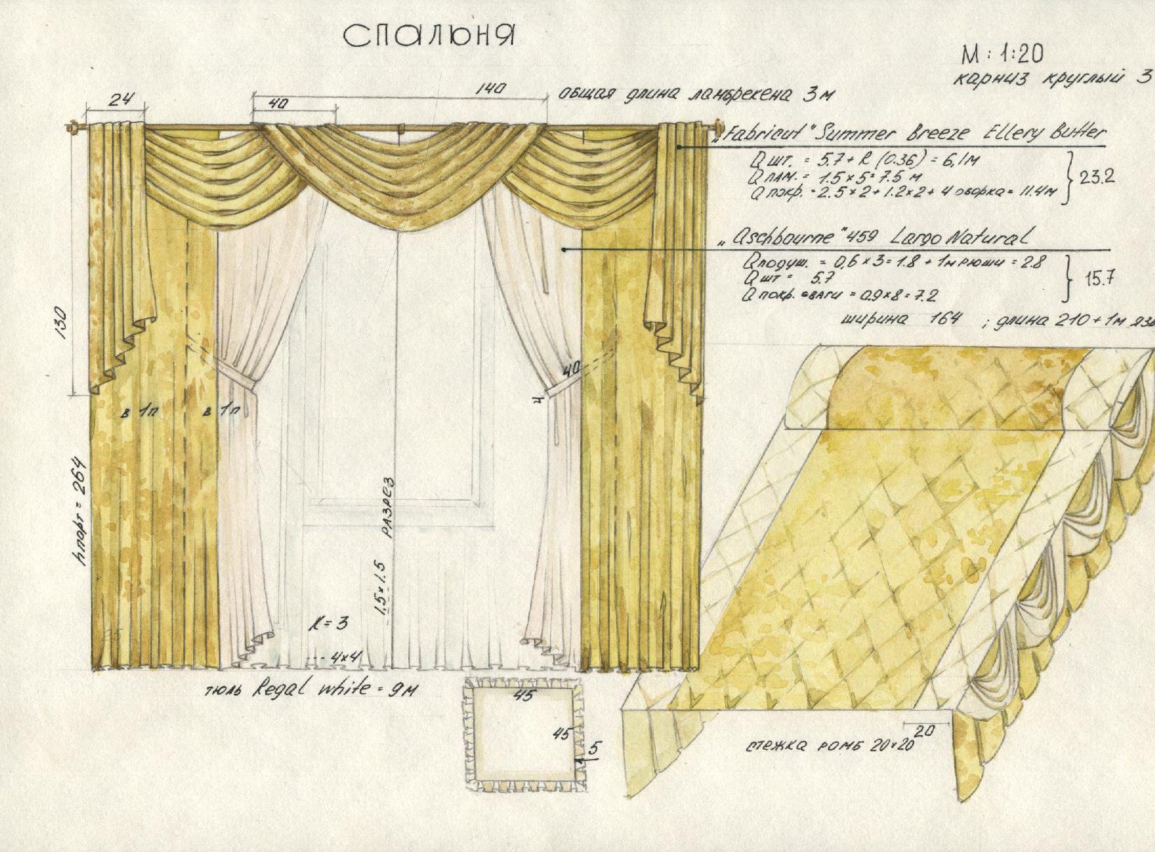 Эскизы штор для кухни